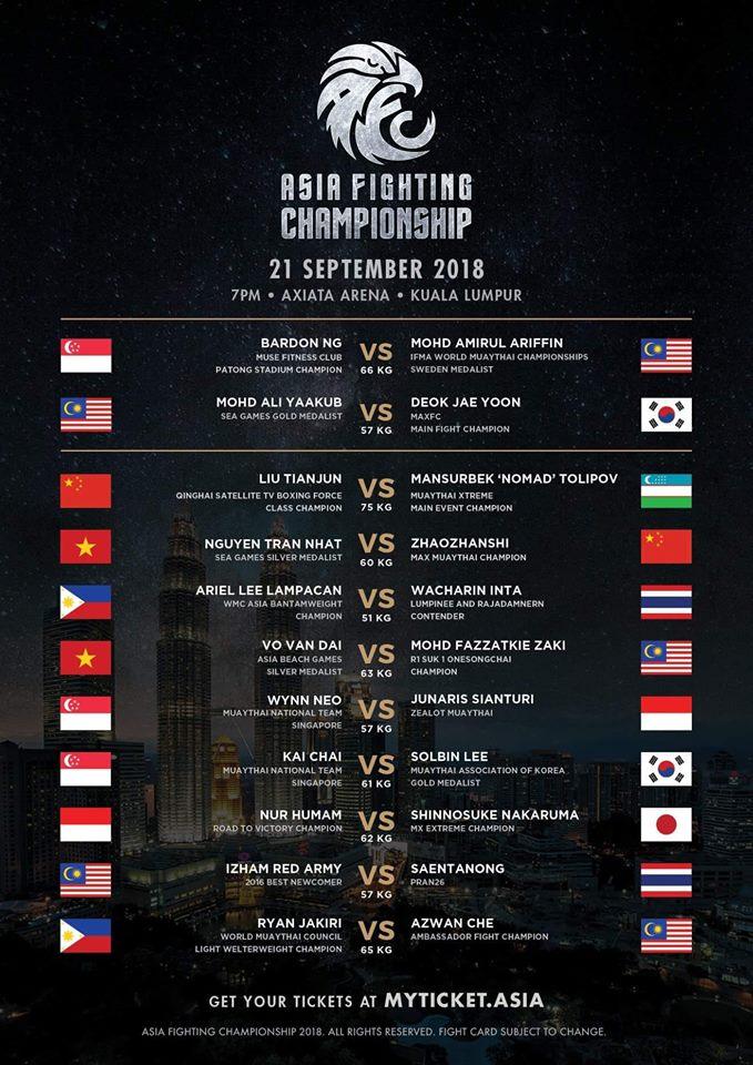 AFC Fightcard